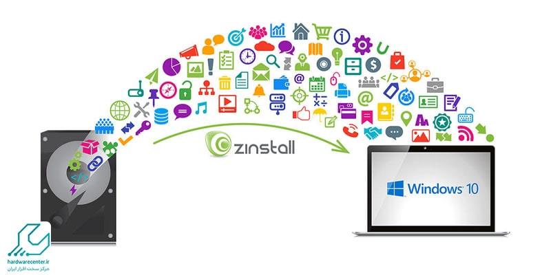 بازیابی اطلاعات کامپیوتر شکسته با Zinstall Computer Rescue Ki